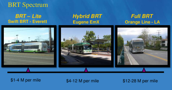 The infinite specturm of BRT