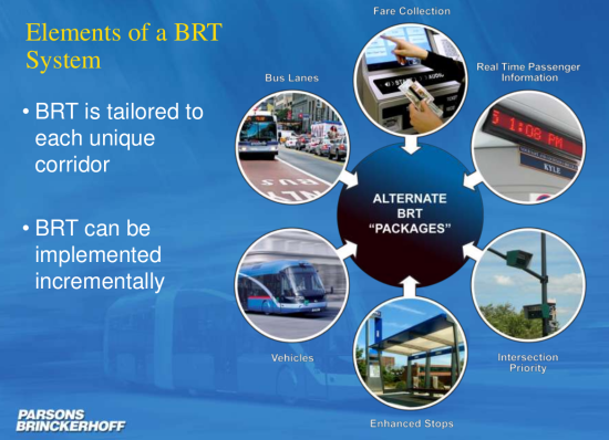 parts of a so called BRT