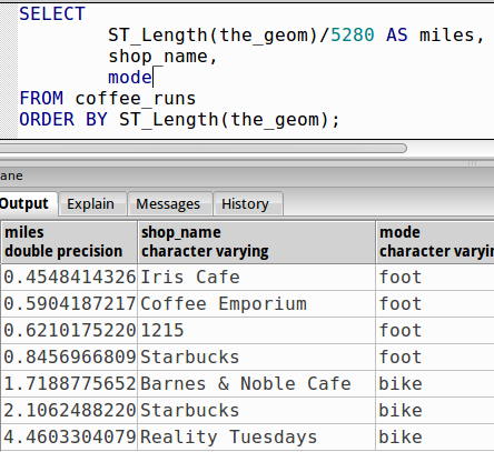 preliminary data from the coffee project